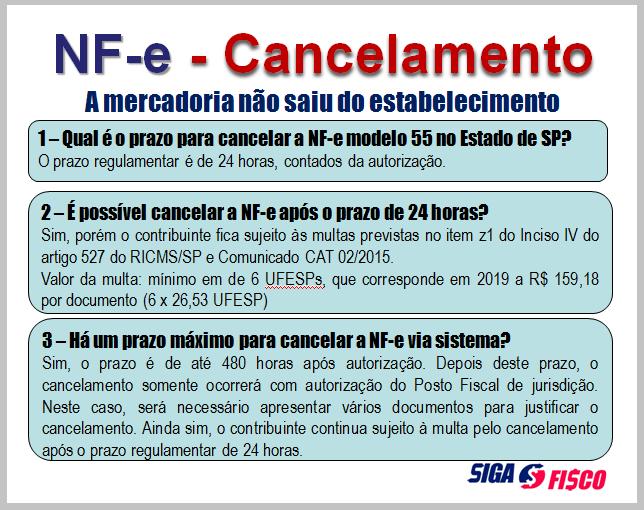 Nf E Regras De Cancelamento