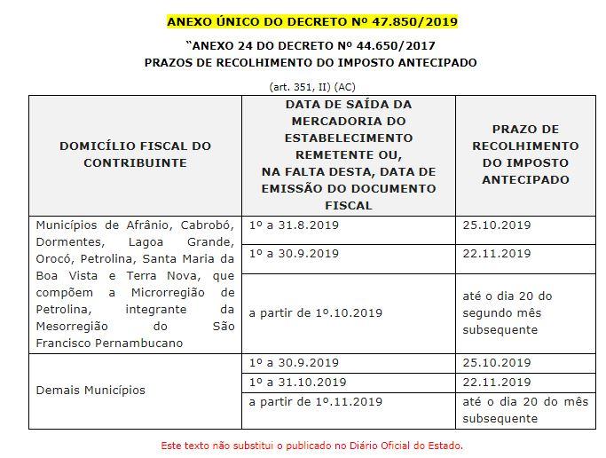 DecretoFronteiras2.JPG