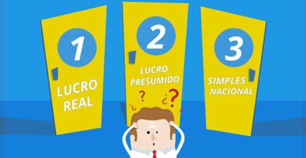 Regime Tributário: Qual é o mais vantajoso para a sua empresa?